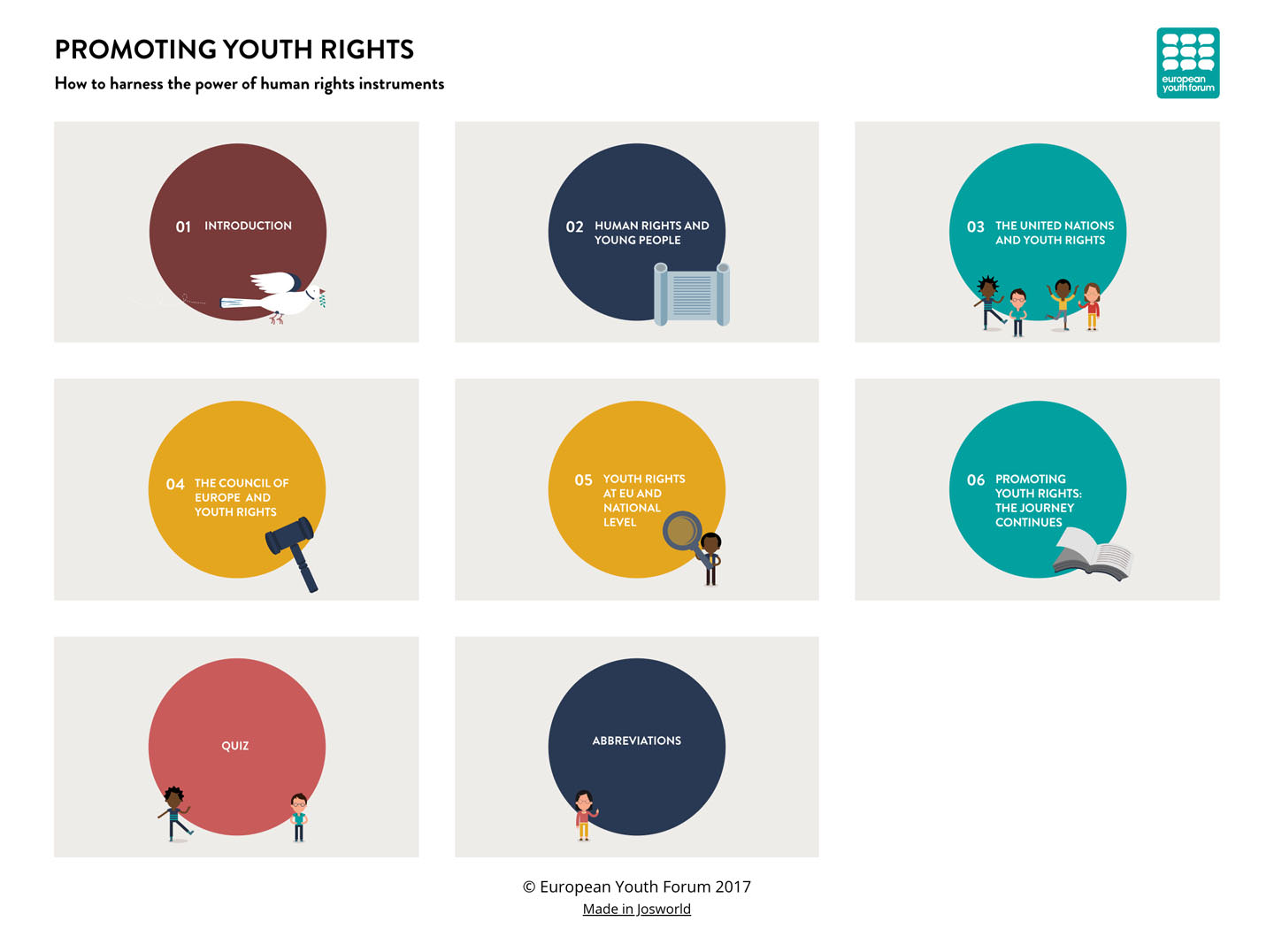 European Youth Forum - Promoting Youth Rights (development of website)